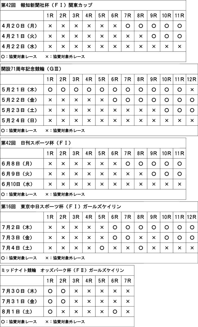 bosyurace_4-9_2020_kamiki_3