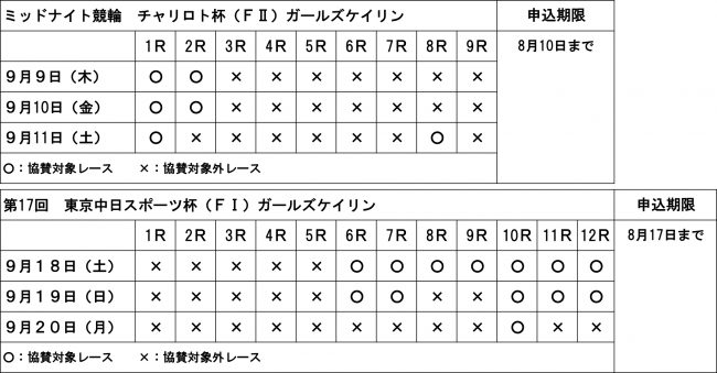 協賛レース募集_表_2020上期8-9