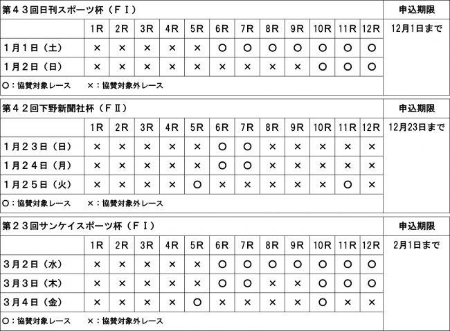 協賛レース募集_表_2021下期1015修正